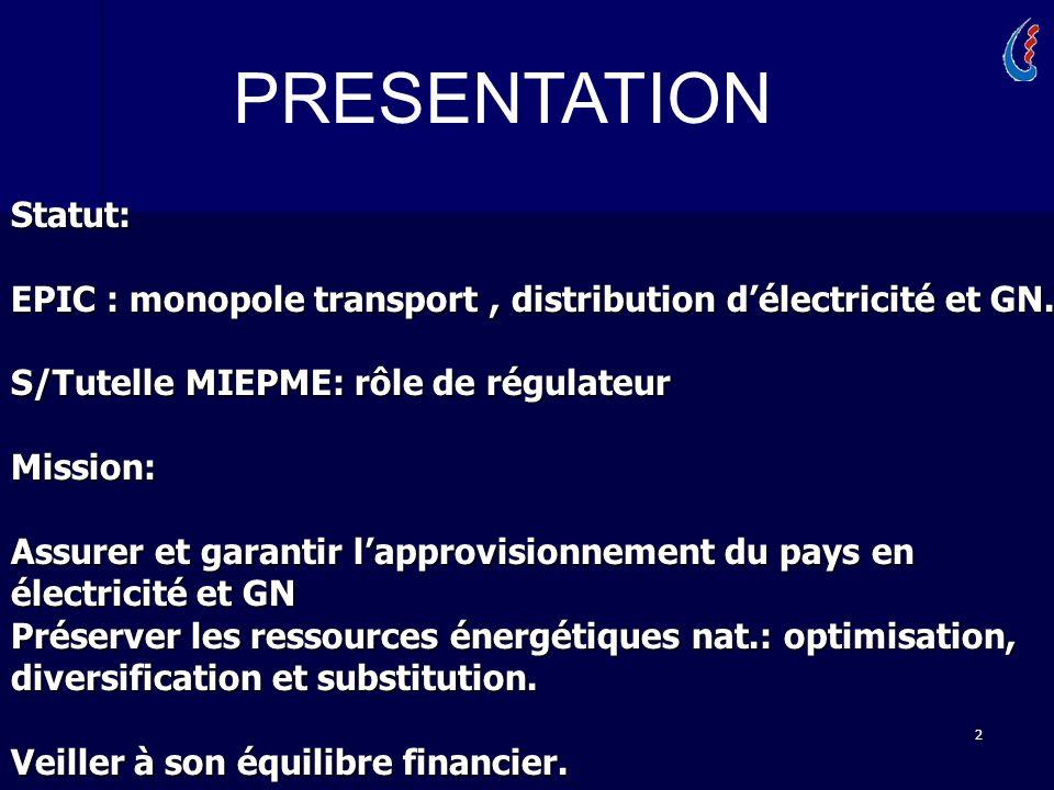 Statut: EPIC : monopole transport, distribution délectricité et GN. S/Tutelle MIEPME: rôle de régulateur Mission: Assurer et garantir lapprovisionneme