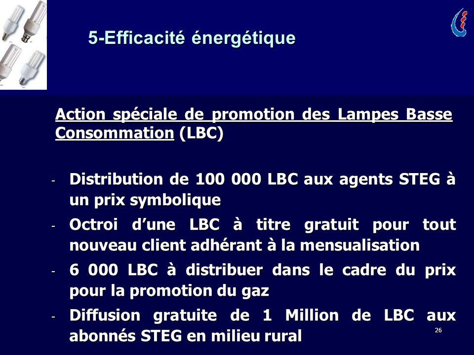 26 - Distribution de 100 000 LBC aux agents STEG à un prix symbolique - Octroi dune LBC à titre gratuit pour tout nouveau client adhérant à la mensualisation - 6 000 LBC à distribuer dans le cadre du prix pour la promotion du gaz - Diffusion gratuite de 1 Million de LBC aux abonnés STEG en milieu rural Action spéciale de promotion des Lampes Basse Consommation (LBC) 5-Efficacité énergétique