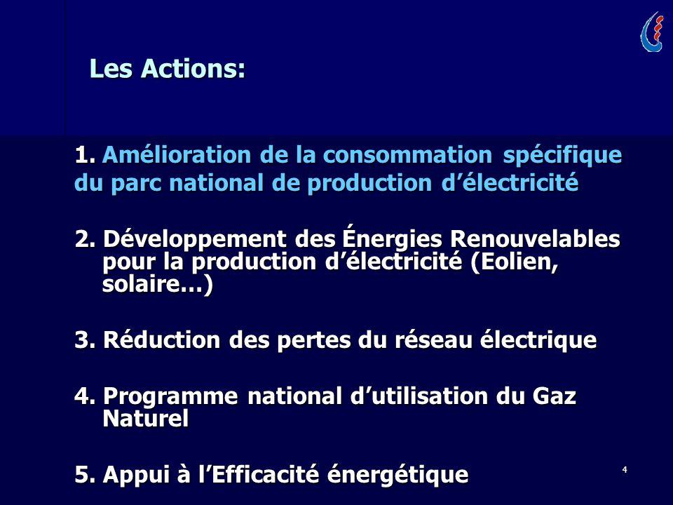 4 Les Actions: 1.Amélioration de la consommation spécifique du parc national de production délectricité 2. Développement des Énergies Renouvelables po