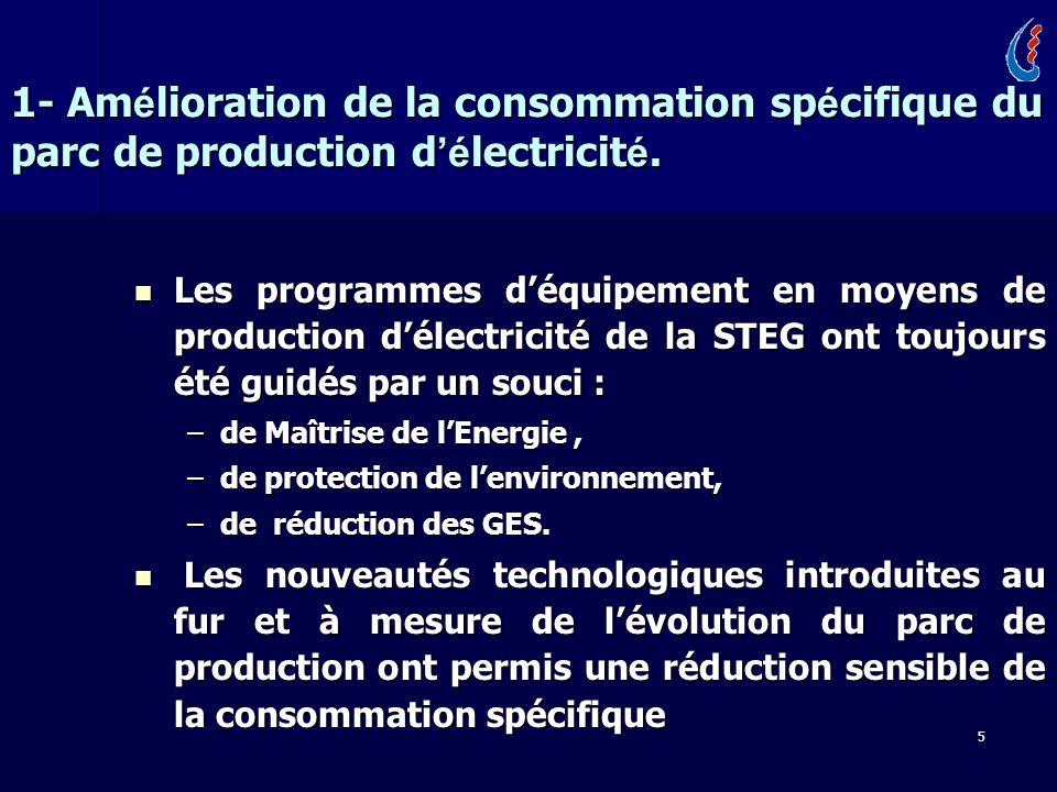 5 Les programmes déquipement en moyens de production délectricité de la STEG ont toujours été guidés par un souci : Les programmes déquipement en moyens de production délectricité de la STEG ont toujours été guidés par un souci : –de Maîtrise de lEnergie, –de protection de lenvironnement, –de réduction des GES.