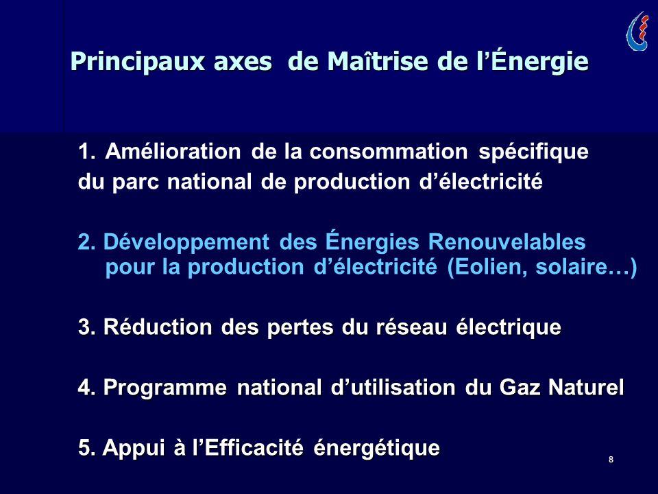 8 Principaux axes de Ma î trise de l É nergie 1.Amélioration de la consommation spécifique du parc national de production délectricité 2. Développemen