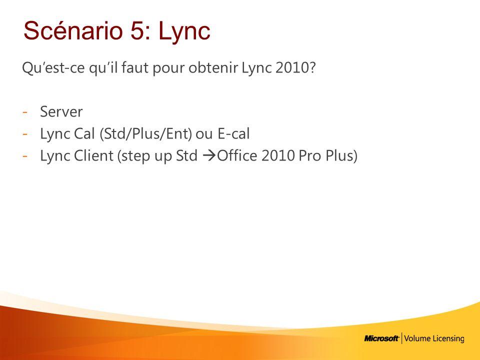 Scénario 5: Lync Quest-ce quil faut pour obtenir Lync 2010? -Server -Lync Cal (Std/Plus/Ent) ou E-cal -Lync Client (step up Std Office 2010 Pro Plus)