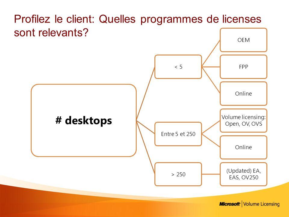 Profilez le client: Quelles programmes de licenses sont relevants? # desktops < 5OEMFPPOnlineEntre 5 et 250 Volume licensing: Open, OV, OVS Online> 25