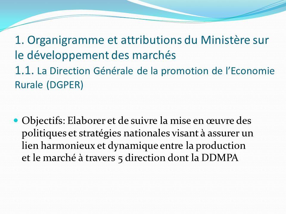 1. Organigramme et attributions du Ministère sur le développement des marchés 1.1.
