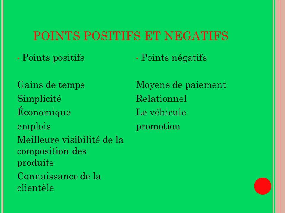 POINTS POSITIFS ET NEGATIFS Points positifs Gains de temps Simplicité Économique emplois Meilleure visibilité de la composition des produits Connaissa