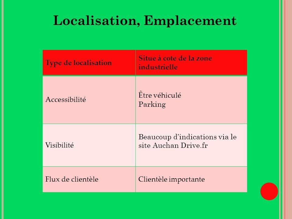 Localisation, Emplacement Type de localisation Situe à cote de la zone industrielle Accessibilité Être véhiculé Parking Visibilité Beaucoup dindicatio