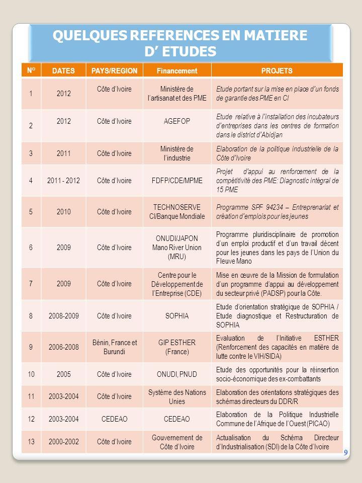 8 ACTIVITÉS DACCOMPAGNEMENT ASSISTANCE ET CONSEILS Diagnostic intégral Organisation comptable et financière Etude et préparation de dossiers divers El