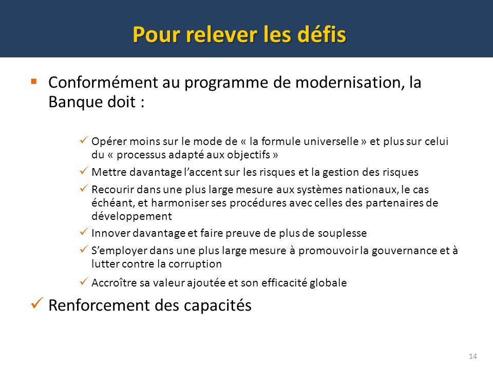 Conformément au programme de modernisation, la Banque doit : Opérer moins sur le mode de « la formule universelle » et plus sur celui du « processus a