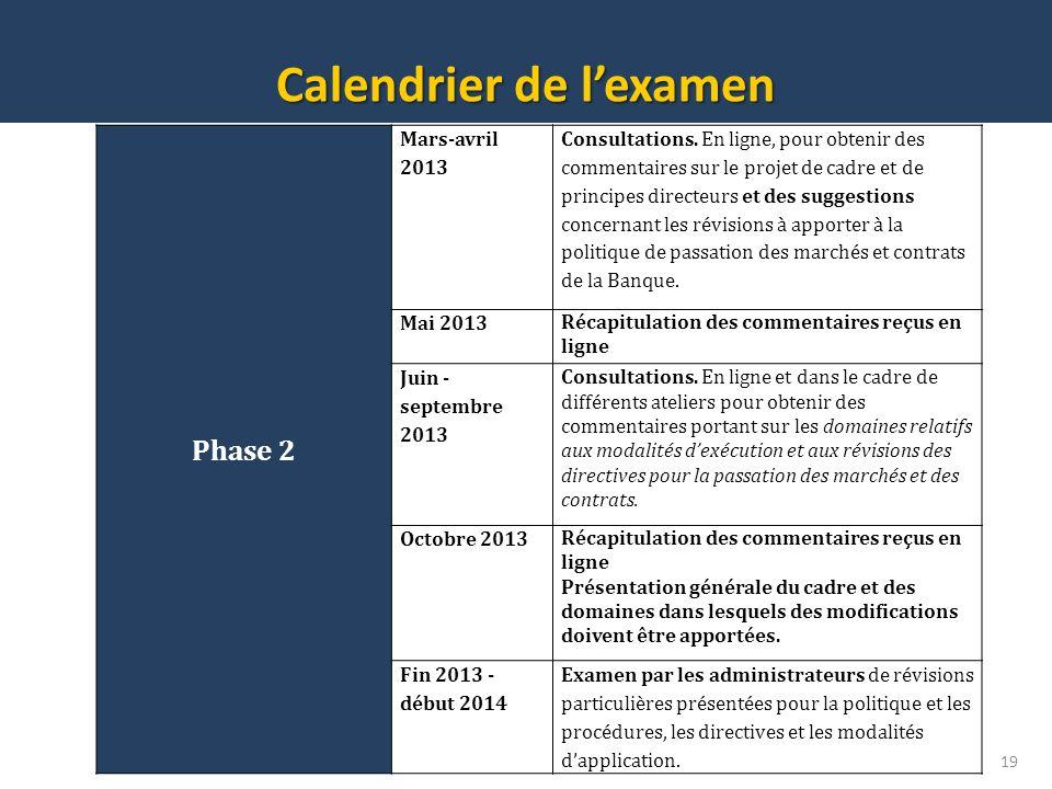 Calendrier de lexamen 19 Phase 2 Mars-avril 2013 Consultations. En ligne, pour obtenir des commentaires sur le projet de cadre et de principes directe