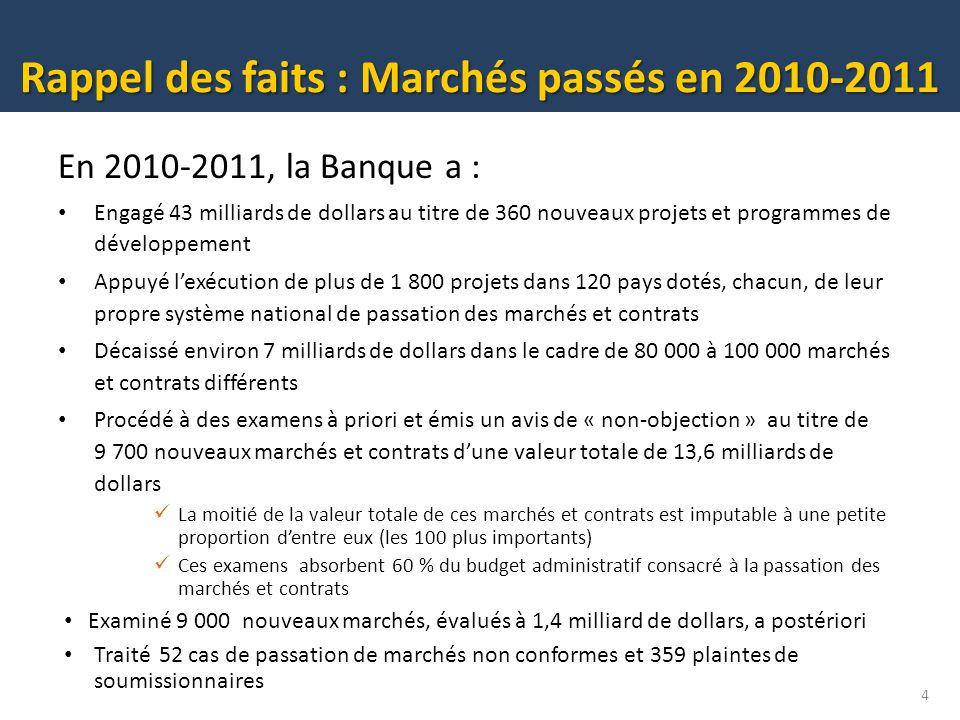 En 2010-2011, la Banque a : Engagé 43 milliards de dollars au titre de 360 nouveaux projets et programmes de développement Appuyé lexécution de plus d