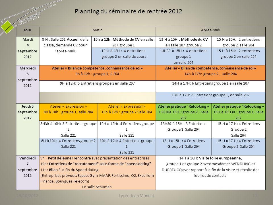 JourMatinAprès-midi Mardi 4 septembre 2012 8 H : Salle 201 Accueil de la classe, demande CV pour laprès-midi.