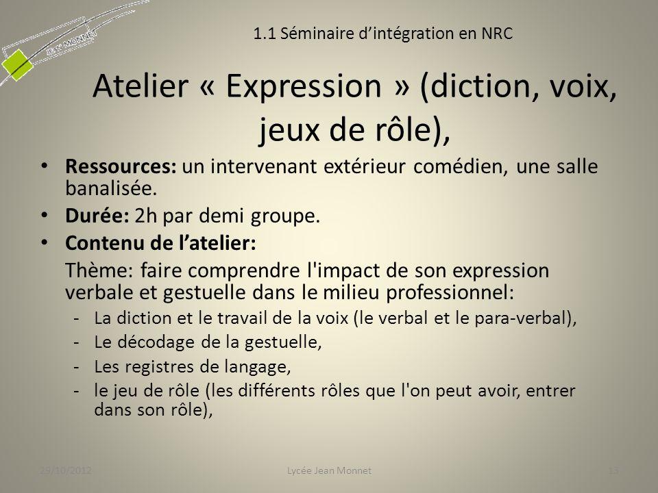 Atelier « Expression » (diction, voix, jeux de rôle), Ressources: un intervenant extérieur comédien, une salle banalisée.