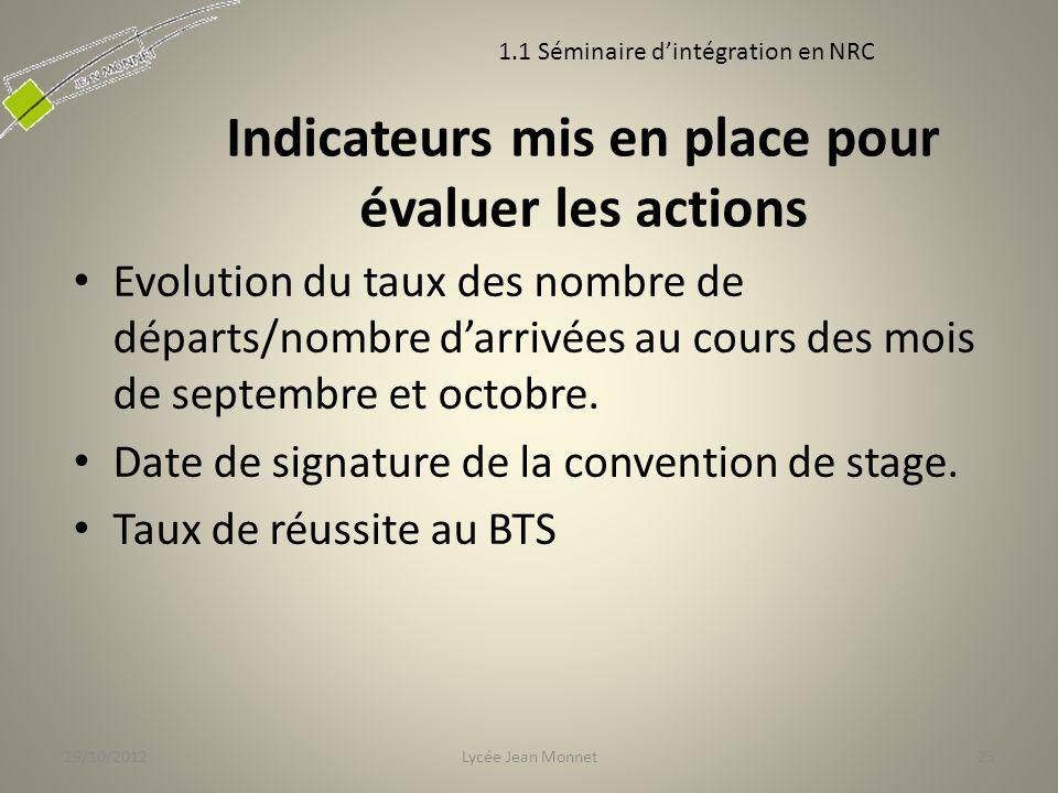 Indicateurs mis en place pour évaluer les actions Evolution du taux des nombre de départs/nombre darrivées au cours des mois de septembre et octobre.