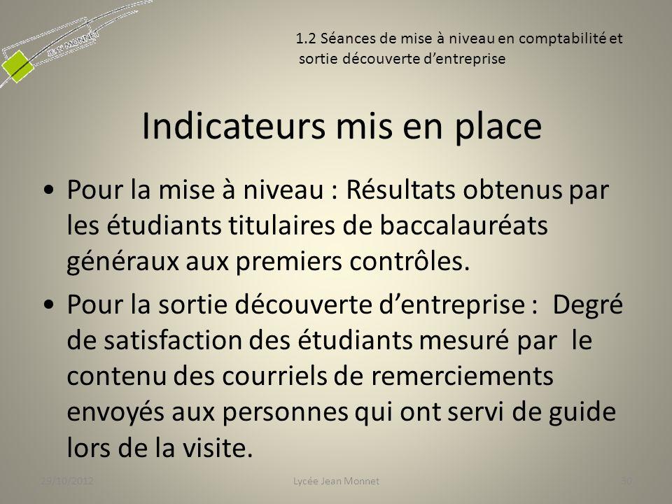 Indicateurs mis en place Pour la mise à niveau : Résultats obtenus par les étudiants titulaires de baccalauréats généraux aux premiers contrôles.
