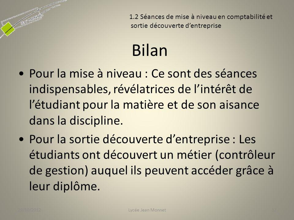 Bilan Pour la mise à niveau : Ce sont des séances indispensables, révélatrices de lintérêt de létudiant pour la matière et de son aisance dans la discipline.