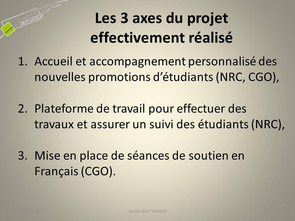 Les 3 axes du projet effectivement réalisé 1.Accueil et accompagnement personnalisé des nouvelles promotions détudiants (NRC, CGO), 2.Plateforme de travail pour effectuer des travaux et assurer un suivi des étudiants (NRC), 3.Mise en place de séances de soutien en Français (CGO).