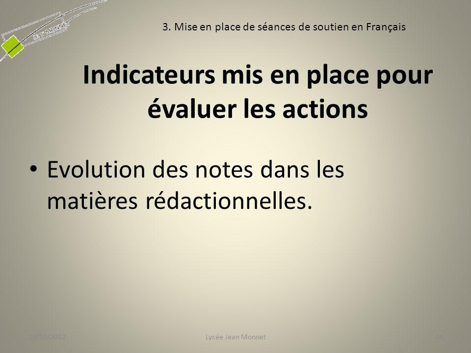 Indicateurs mis en place pour évaluer les actions Evolution des notes dans les matières rédactionnelles.