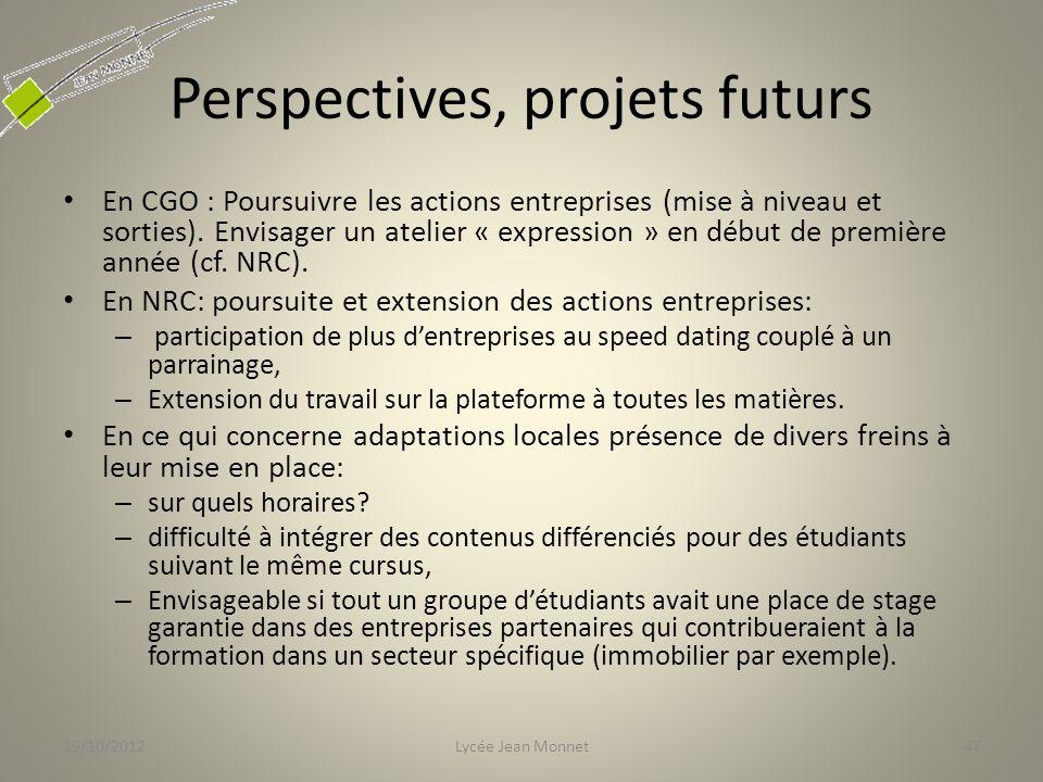 Perspectives, projets futurs En CGO : Poursuivre les actions entreprises (mise à niveau et sorties).