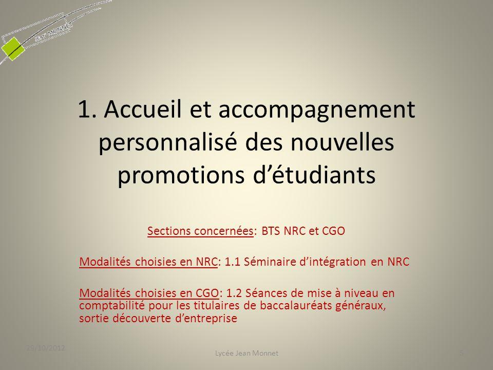 1.1 Séminaire dintégration en NRC Problématique Objectifs Organisation pratique Indicateurs mis en place Résultats observés Bilan 29/10/20126Lycée Jean Monnet