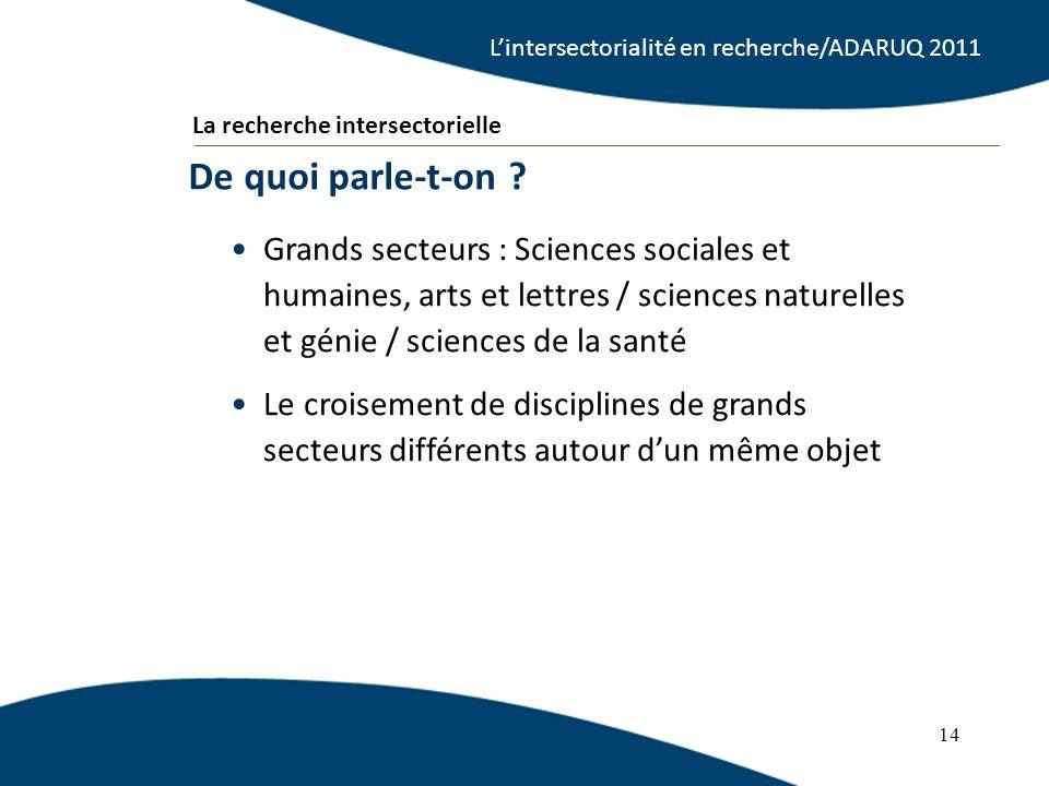 14 De quoi parle-t-on ? 14 La recherche intersectorielle Grands secteurs : Sciences sociales et humaines, arts et lettres / sciences naturelles et gén