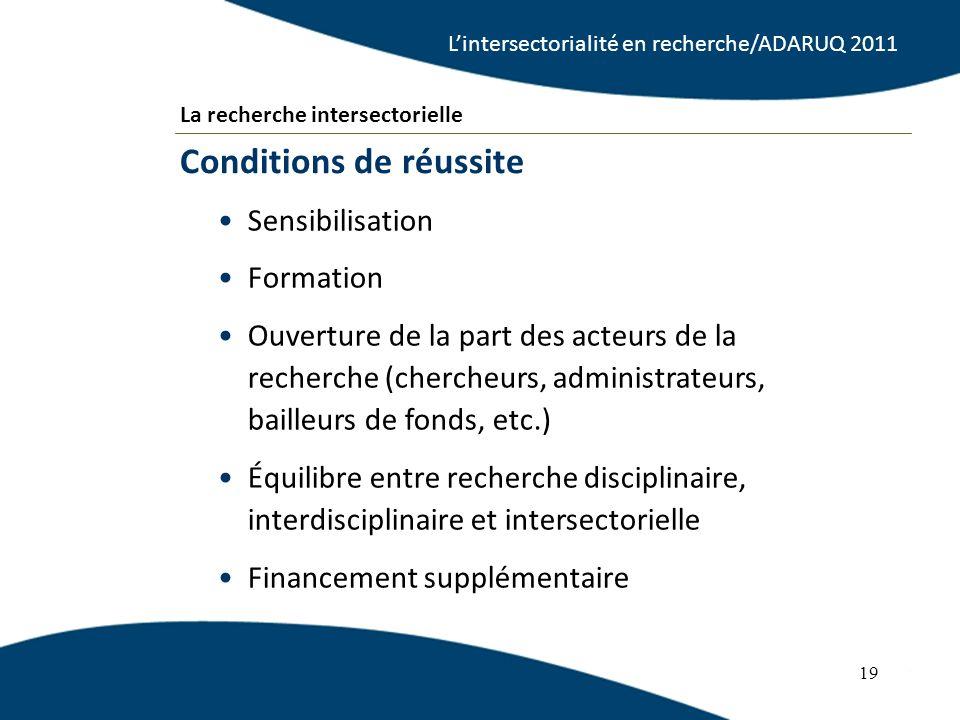 19 Sensibilisation Formation Ouverture de la part des acteurs de la recherche (chercheurs, administrateurs, bailleurs de fonds, etc.) Équilibre entre