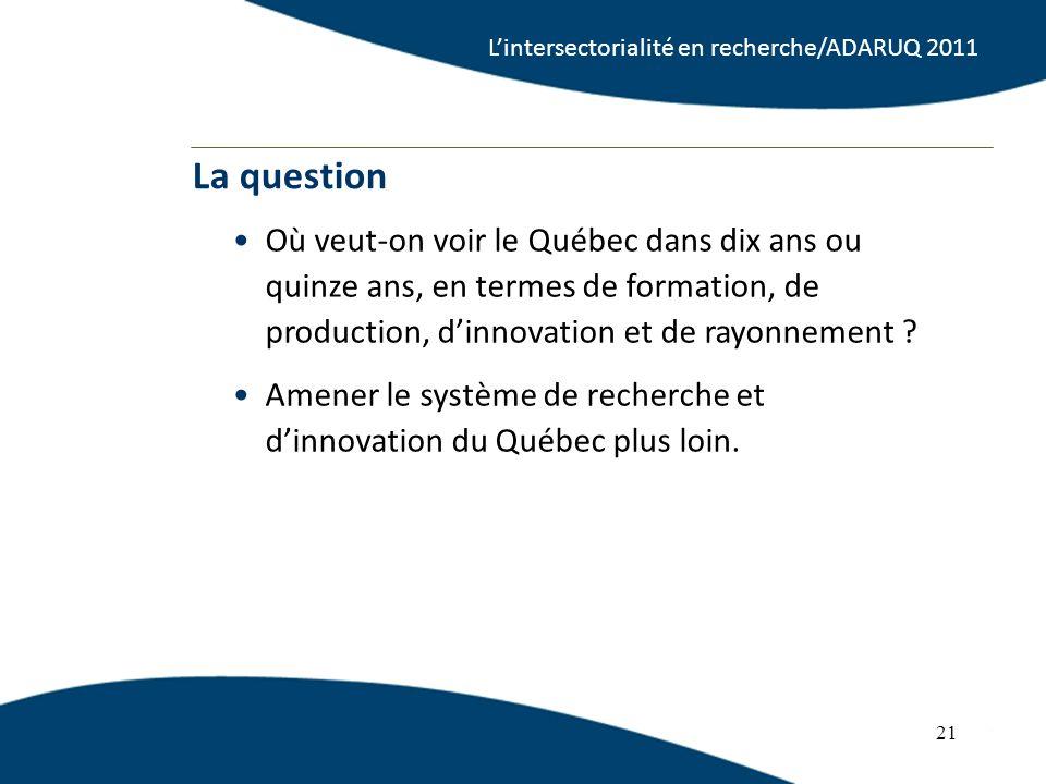 Où veut-on voir le Québec dans dix ans ou quinze ans, en termes de formation, de production, dinnovation et de rayonnement ? Amener le système de rech