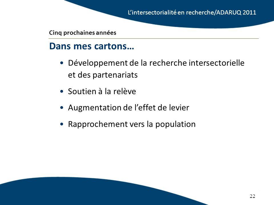 22 Dans mes cartons… 22 Développement de la recherche intersectorielle et des partenariats Soutien à la relève Augmentation de leffet de levier Rappro