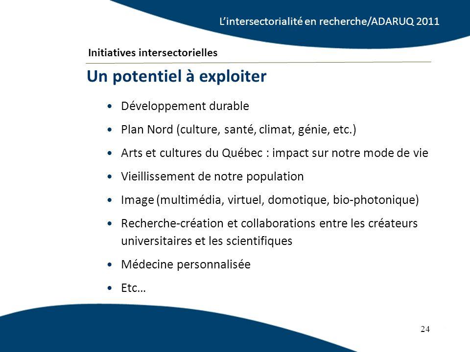 Développement durable Plan Nord (culture, santé, climat, génie, etc.) Arts et cultures du Québec : impact sur notre mode de vie Vieillissement de notr