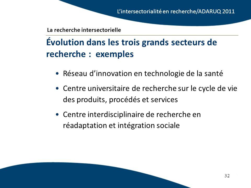 32 Évolution dans les trois grands secteurs de recherche : exemples 32 Réseau dinnovation en technologie de la santé Centre universitaire de recherche sur le cycle de vie des produits, procédés et services Centre interdisciplinaire de recherche en réadaptation et intégration sociale La recherche intersectorielle Lintersectorialité en recherche/ADARUQ 2011