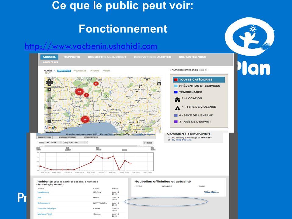 Ce que le public peut voir: Fonctionnement http://www.vacbenin.ushahidi.com