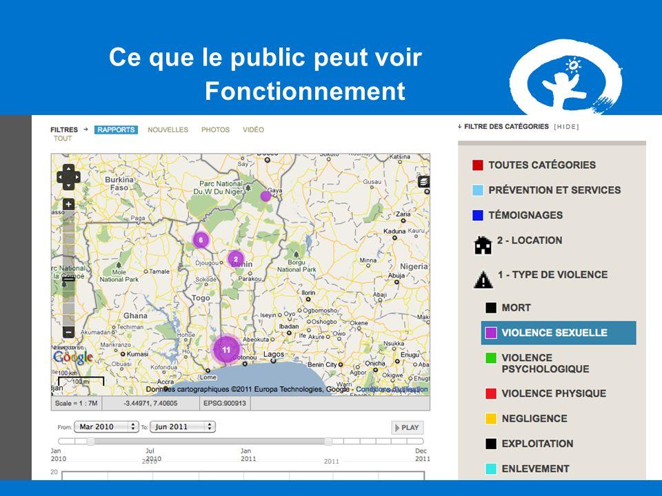 VAC Benin Ushahidi Ce que le public peut voir Fonctionnement