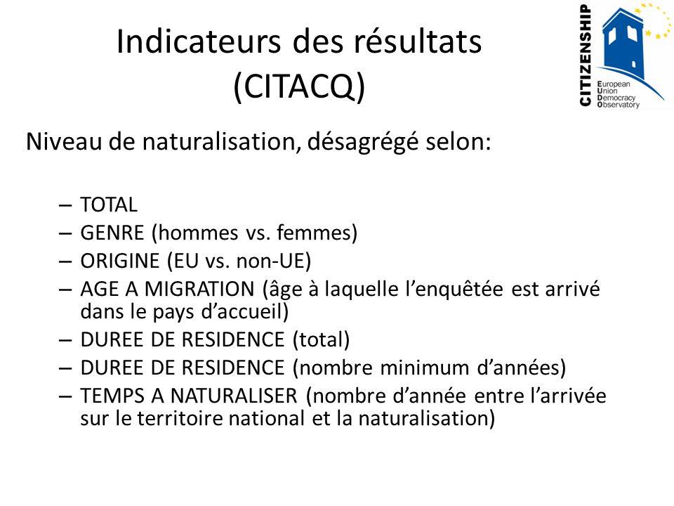 Niveau de naturalisation, désagrégé selon: – TOTAL – GENRE (hommes vs. femmes) – ORIGINE (EU vs. non-UE) – AGE A MIGRATION (âge à laquelle lenquêtée e