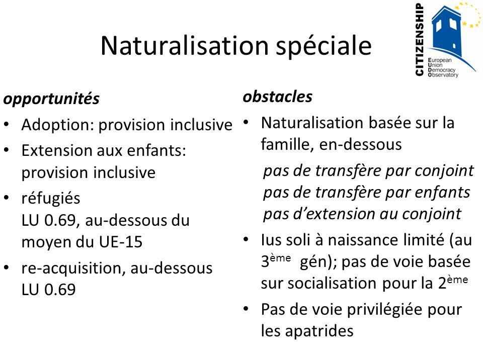 opportunités Adoption: provision inclusive Extension aux enfants: provision inclusive réfugiés LU 0.69, au-dessous du moyen du UE-15 re-acquisition, a