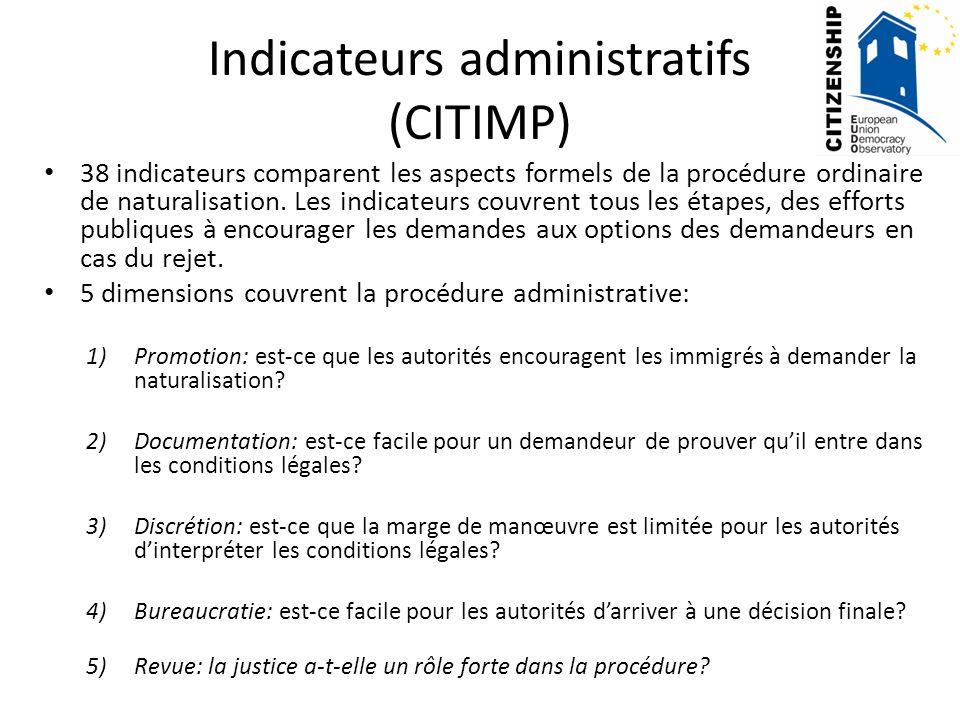 Résultats CITIMP Luxembourg Lien positif entre la loi (CITLAW) & la procédure (CITIMP) Le Luxembourg facilite « légèrement » la mise en œuvre de la loi, avec un moyen global de.62/1.00