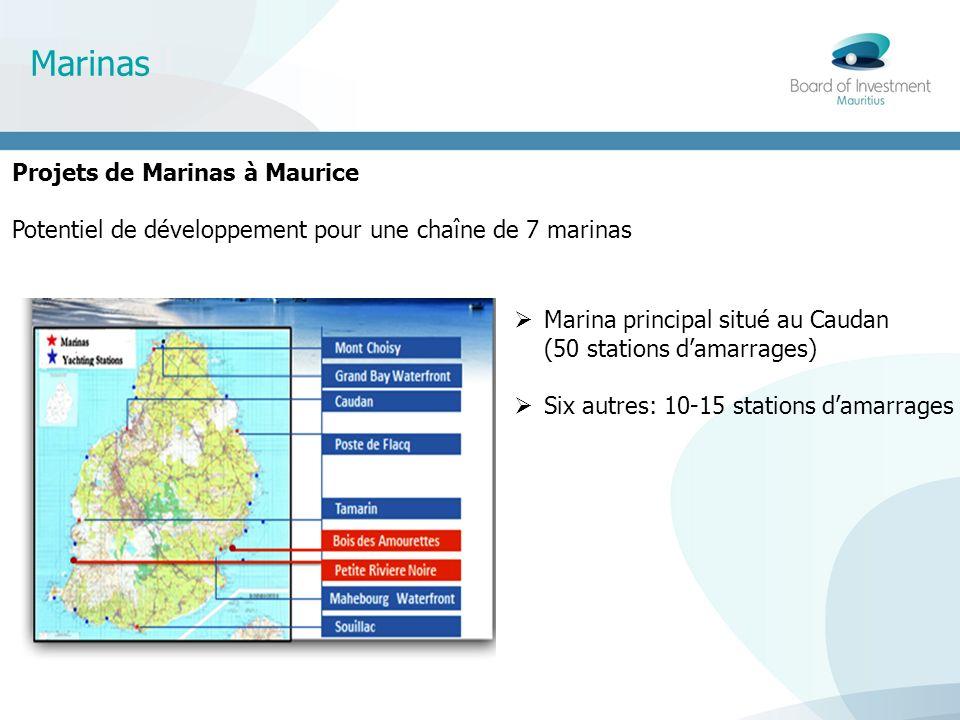 Marinas Projets de Marinas à Maurice Potentiel de développement pour une chaîne de 7 marinas Marina principal situé au Caudan (50 stations damarrages) Six autres: 10-15 stations damarrages
