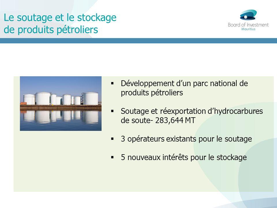 Le soutage et le stockage de produits pétroliers Développement dun parc national de produits pétroliers Soutage et réexportation dhydrocarbures de sou
