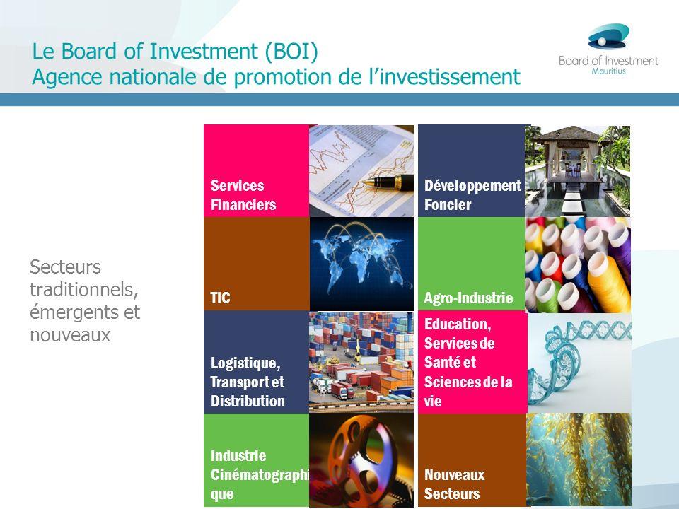 Services Financiers Développement Foncier TICAgro-Industrie Logistique, Transport et Distribution Education, Services de Santé et Sciences de la vie I