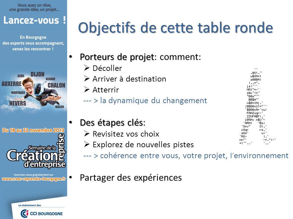 Objectifs de cette table ronde Porteurs de projet Porteurs de projet: comment: Décoller Arriver à destination Atterrir --- > la dynamique du changemen