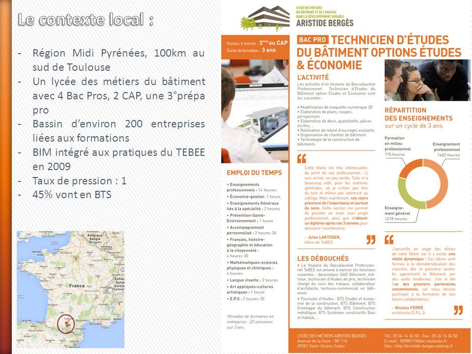 -Région Midi Pyrénées, 100km au sud de Toulouse -Un lycée des métiers du bâtiment avec 4 Bac Pros, 2 CAP, une 3°prépa pro -Bassin denviron 200 entrepr