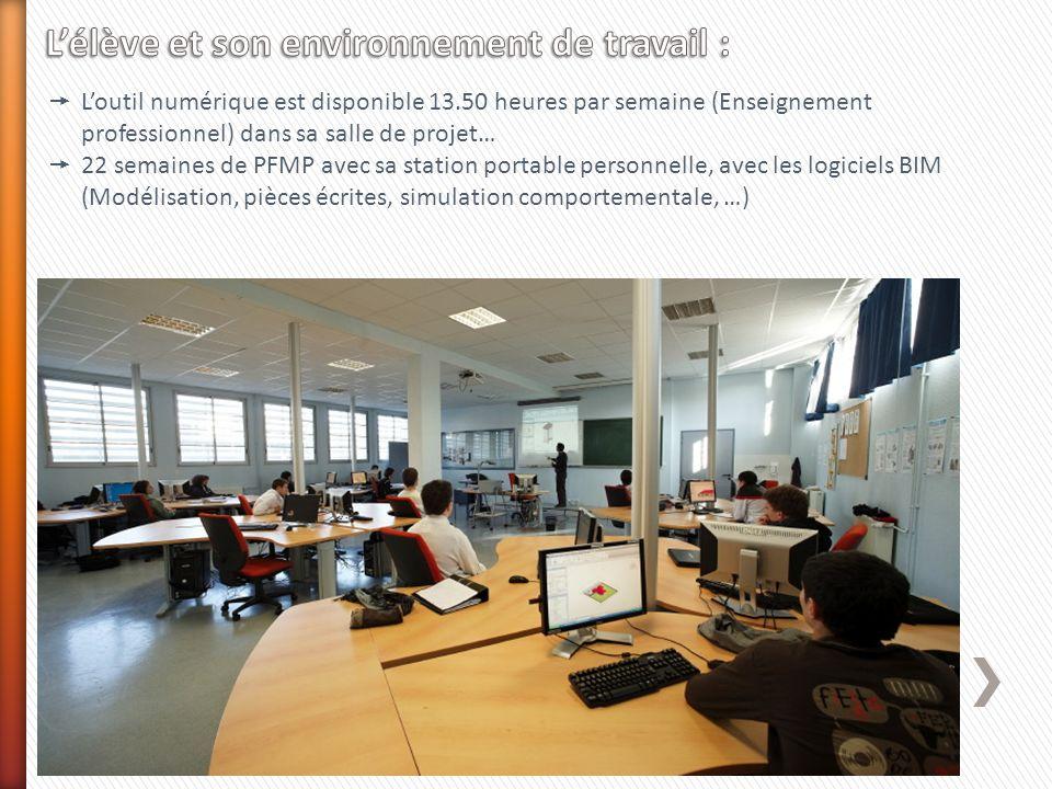Loutil numérique est disponible 13.50 heures par semaine (Enseignement professionnel) dans sa salle de projet… 22 semaines de PFMP avec sa station por
