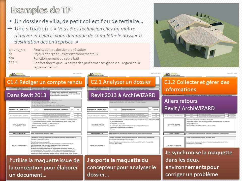 Activité_3.1 S0 S06 S2.2.1 Finalisation du dossier dexécution Enjeux énergétiques et environnementaux Fonctionnement du cadre bâti Confort thermique -