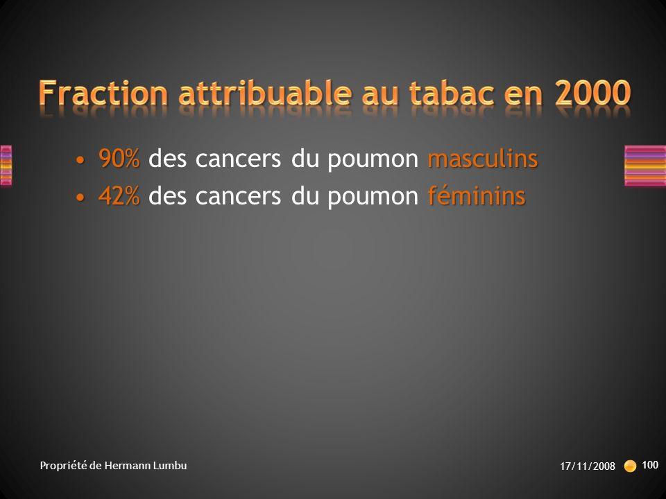 90% masculins90% des cancers du poumon masculins 42% féminins42% des cancers du poumon féminins 17/11/2008 100 Propriété de Hermann Lumbu