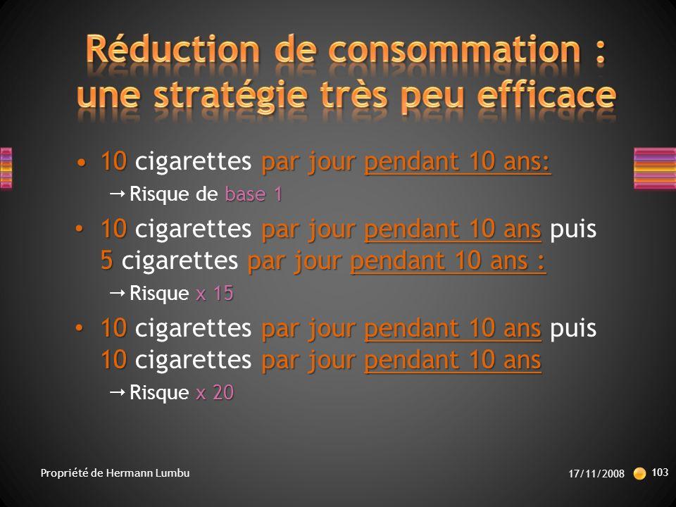 10par jour pendant 10 ans:10 cigarettes par jour pendant 10 ans: base 1 Risque de base 1 10par jour pendant 10 ans 5par jour pendant 10 ans : 10 cigarettes par jour pendant 10 ans puis 5 cigarettes par jour pendant 10 ans : x 15 Risque x 15 10par jour pendant 10 ans 10par jour pendant 10 ans 10 cigarettes par jour pendant 10 ans puis 10 cigarettes par jour pendant 10 ans x 20 Risque x 20 17/11/2008 103 Propriété de Hermann Lumbu