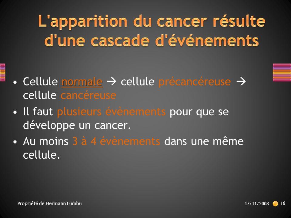 normaleCellule normale cellule précancéreuse cellule cancéreuse Il faut plusieurs évènements pour que se développe un cancer.