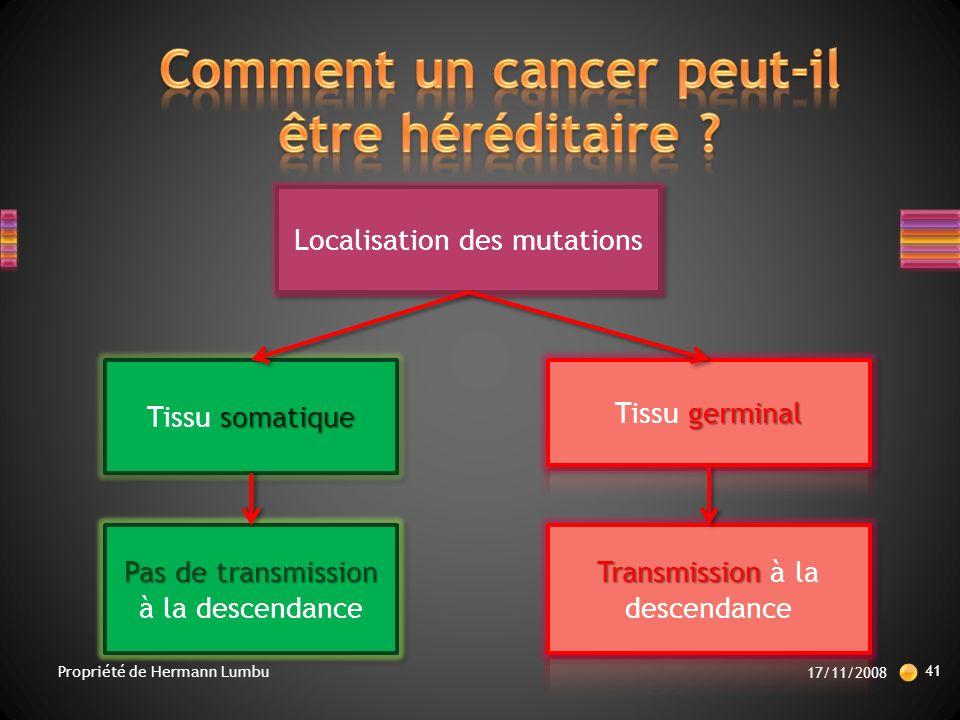 Localisation des mutations somatique Tissu somatique Pas de transmission Pas de transmission à la descendance 17/11/2008 41 Propriété de Hermann Lumbu