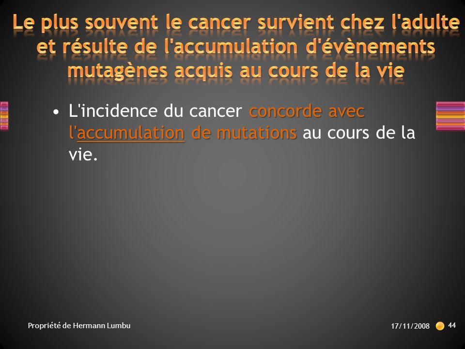 concorde avec l accumulation de mutationsL incidence du cancer concorde avec l accumulation de mutations au cours de la vie.