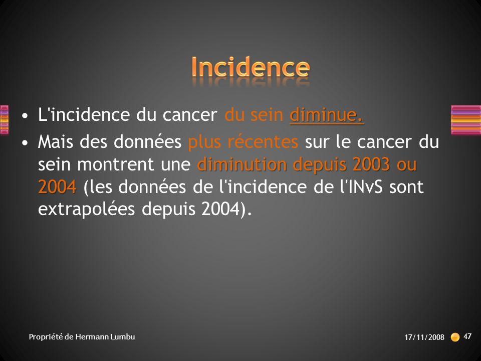 diminue.L incidence du cancer du sein diminue.