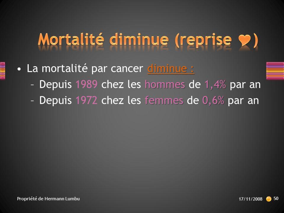 diminue :La mortalité par cancer diminue : hommes1,4% –Depuis 1989 chez les hommes de 1,4% par an femmes0,6% –Depuis 1972 chez les femmes de 0,6% par an 17/11/2008 50 Propriété de Hermann Lumbu
