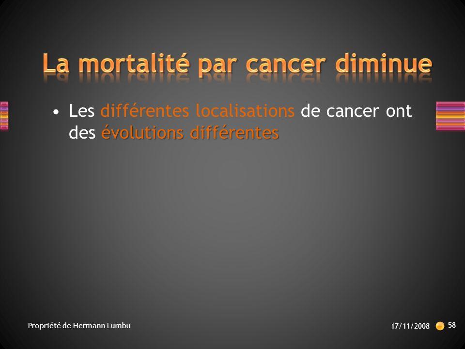 évolutions différentesLes différentes localisations de cancer ont des évolutions différentes 17/11/2008 58 Propriété de Hermann Lumbu