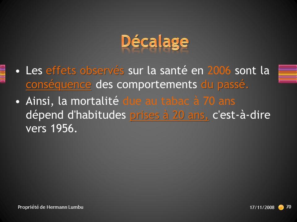 effets observés conséquencedu passé.Les effets observés sur la santé en 2006 sont la conséquence des comportements du passé.